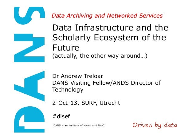 DANS is an institute of KNAW and NWO 	   	    	   	    	    Data Archiving and Networked Services 	    Data Archiving and ...
