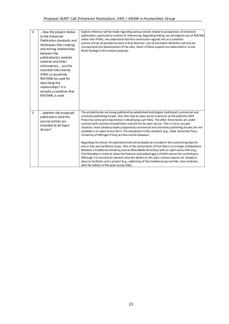 Proposal SURF Call Enhanced Publication, VKS / KNAW e-Humanities Group4   …how the project relates    Explicit reference w...