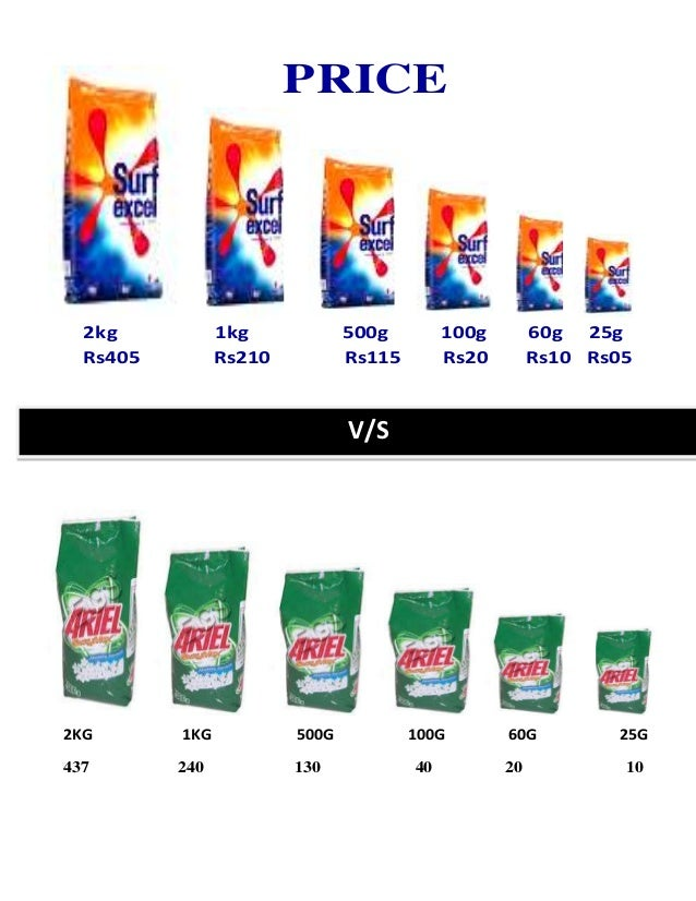 marketing strategy of tide detergent Procter & gamble sells tide laundry detergent and ivory hand soap from a career in marketing com/distribution-channel-soap-manufacturer-works.