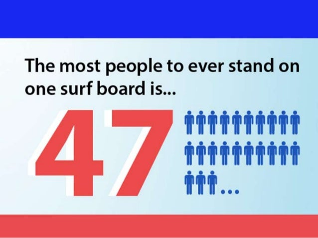 5 Facts About Surfing