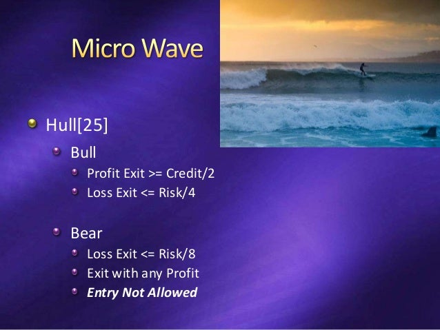 The SPX Hull Timer keeps trades on the right side of the market Bear Micro Waves keep you out of the market when it's agai...