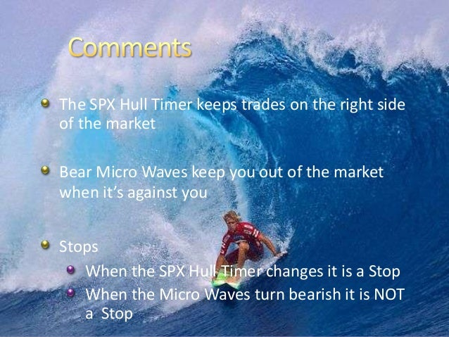1st 14 days of Micro Wave Take advantage of trough when likelihood of winning trade highest Move spread 2 strike closer to...
