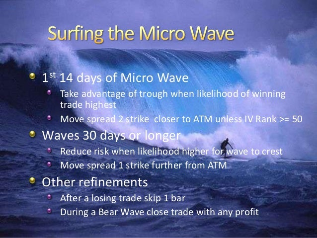 Wave reversals lasting 3 or fewer days Two types Bull  Bear  Bull 3 occurrences These are of no consequence Bear  Bull ...