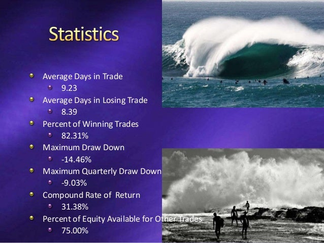 The Macro/Micro Wave Strategy, from before the 2008 crash through the 1st quarter 2014, greatly out performed all mutual f...