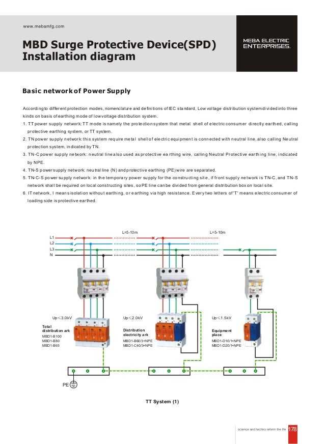 surge protective device meba rh slideshare net Surge Protection Device Types surge protection device circuit diagram