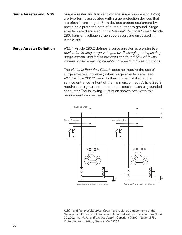 Residential Surge Protection 2