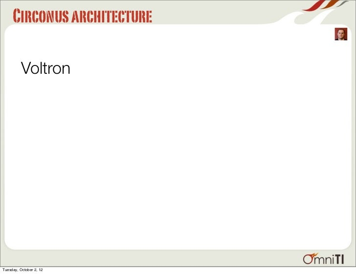Circonus architecture          VoltronTuesday, October 2, 12