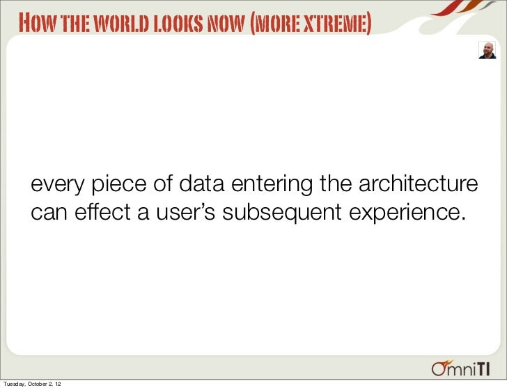 How the world looks now (more xtreme)          every piece of data entering the architecture          can effect a user's ...