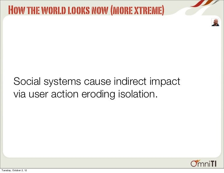 How the world looks now (more xtreme)          Social systems cause indirect impact          via user action eroding isola...