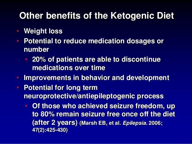 Кетогенная диета 2