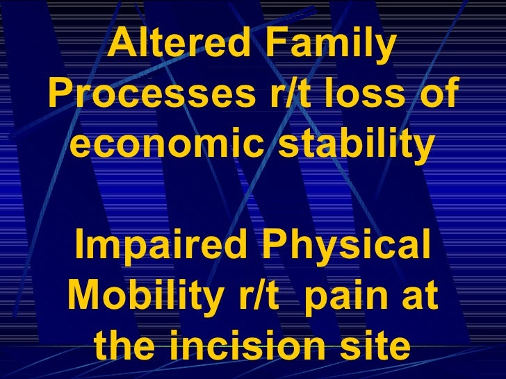 Altered Family Processes r/t loss of economic stability Impaired Physical Mobility r/t  pain at the incision site