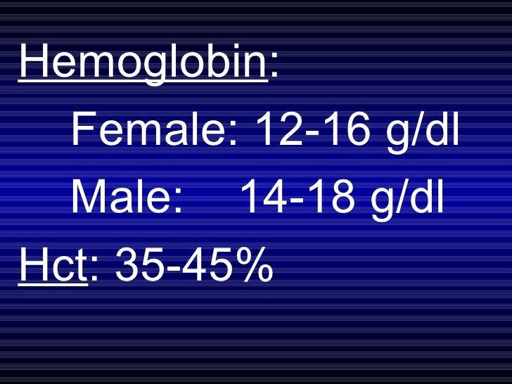 Hemoglobin : Female: 12-16 g/dl Male:  14-18 g/dl Hct : 35-45%