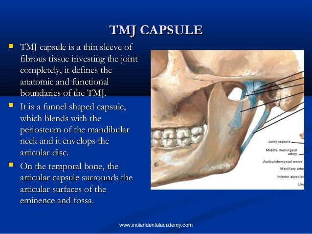 Atlas of Temporomandibular Joint Surgery