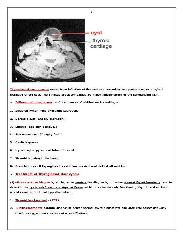 Surgical anatomy of thyroid and parathyroid glands. hazem el folldocx