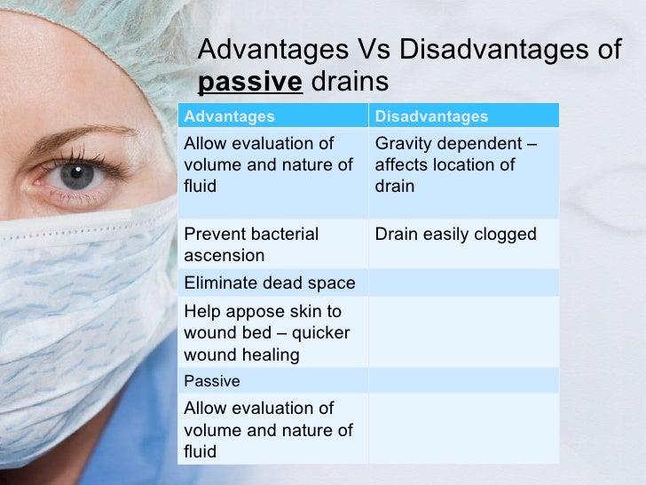 Advantages Vs Disadvantages of  passive  drains Advantages Disadvantages <ul><ul><ul><li>Allow evaluation of volume and na...