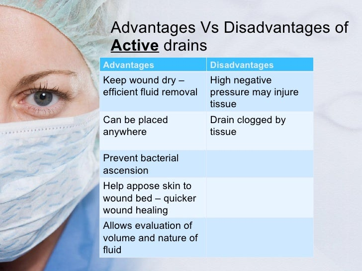 Advantages Vs Disadvantages of  Active  drains Advantages Disadvantages Keep wound dry – efficient fluid removal <ul><ul><...