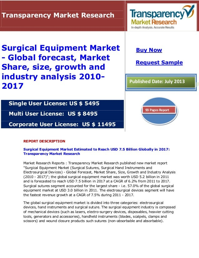 REPORT DESCRIPTION Surgical Equipment Market Estimated to Reach USD 7.5 Billion Globally in 2017: Transparency Market Rese...