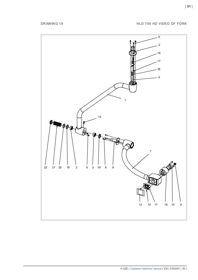 Alm surgical light service Manual