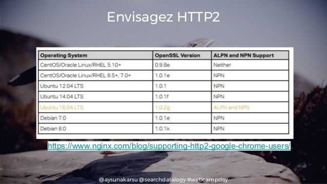 @aysunakarsu @searchdatalogy #webcampday Envisagez HTTP2 https://www.nginx.com/blog/supporting-http2-google-chrome-users/