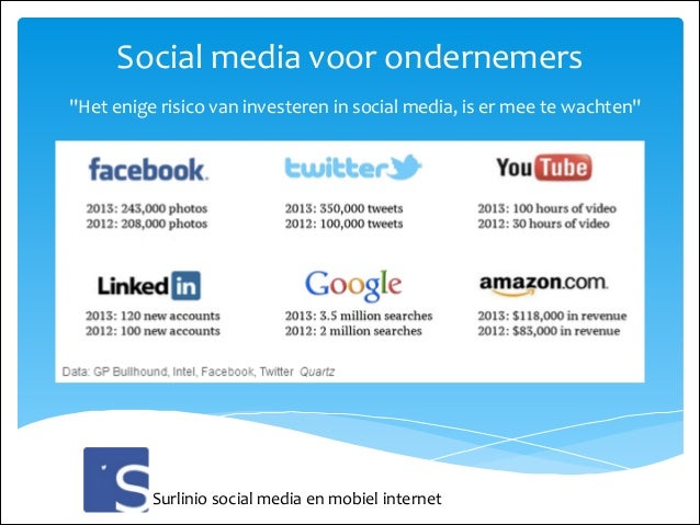 "Social  media  voor  ondernemers ""Het  enige  risico  van  investeren  in  social  media,  is  er..."