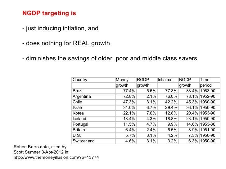 NGDP targeting is    - just inducing inflation, and    - does nothing for REAL growth    - diminishes the savings of older...