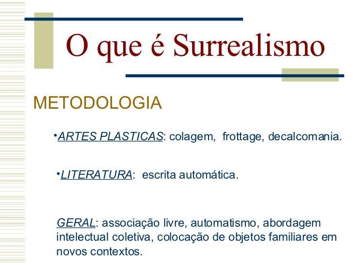 """O que é Surrealismo  Filosofia:      """" A criatividade deveria se alimentar aos níveis mais     profundos do inconsciente, ..."""