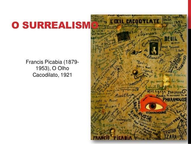 O SURREALISMOFrancis Picabia (1879-1953), O OlhoCacodilato, 1921