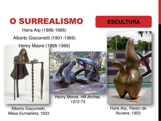 O SURREALISMOHans Arp (1886-1966)Alberto Giacometti (1901-1966)Henry Moore (1898-1986)ESCULTURAHans Arp, Pastor deNuvens, ...