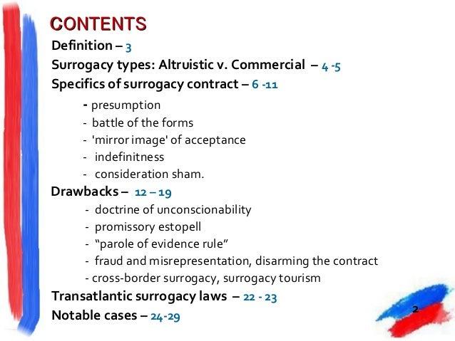 SURROGACY CONTRACT (by Naira Matevosyan)