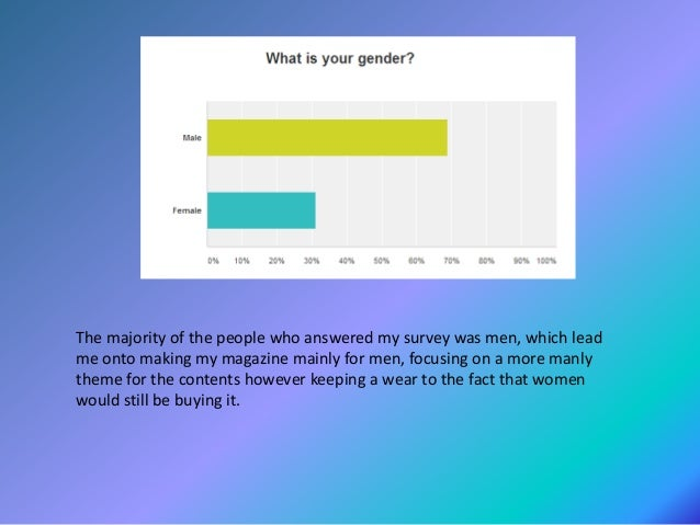 The majority of the people who answered my survey was 18-20 and 41-50 , which lead me onto making my magazine mainly for y...