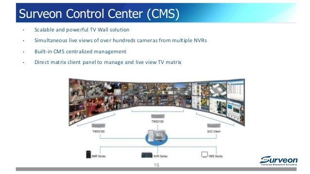 Surveon Nvr Series Overview