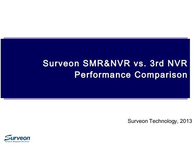 Surveon SMR&NVR vs. 3rd NVR Performance Comparison Surveon Technology, 2013
