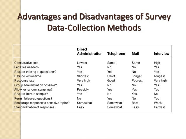 advantage and disadvantage of data collection Introduction secondary research can be described as the most widely used method for data collection this process involves accessing information that is already gathered from either the originator or a distributor of primary researchsecondary research includes collecting information from third-party sources such as company websites.