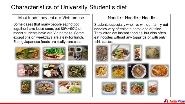 Characteristics of University Student's diet Most foods they eat are Vietnamese Noodle・Noodle・Noodle Students especially w...
