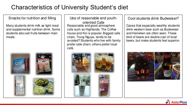 Characteristics of University Student's diet Snacks for nutrition and filling Use of reasonable and youth- oriented Cafe R...