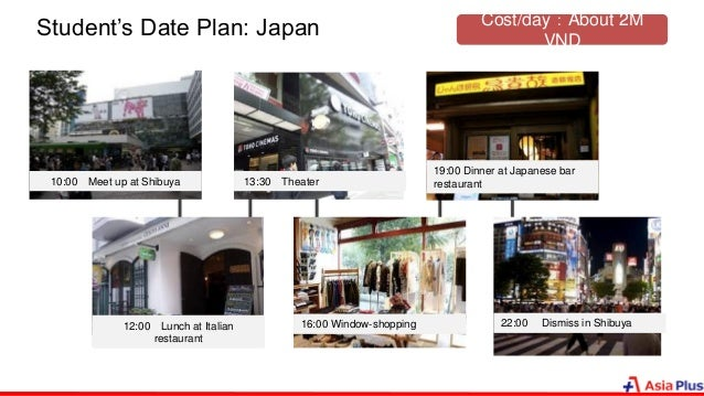 Student's Date Plan: Japan 10:00 Meet up at Shibuya 12:00 Lunch at Italian restaurant 13:30 Theater 16:00 Window-shopping ...