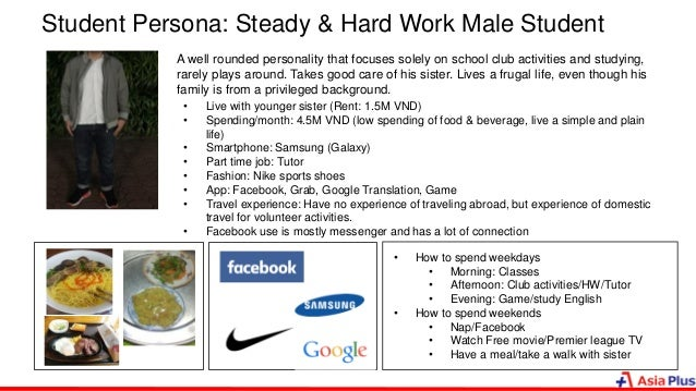 Student Persona: Steady & Hard Work Male Student A well rounded personality that focuses solely on school club activities ...