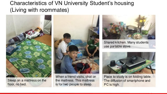 Characteristics of VN University Student's housing (Living with roommates) Sleep on a mattress on the floor, no bed. When ...