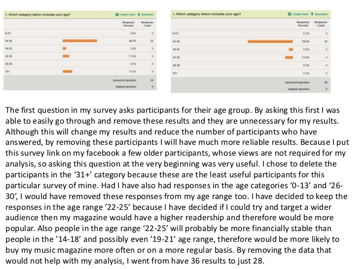 The first question in my survey asks participants for their age group. By asking this first I wasable to easily go through...