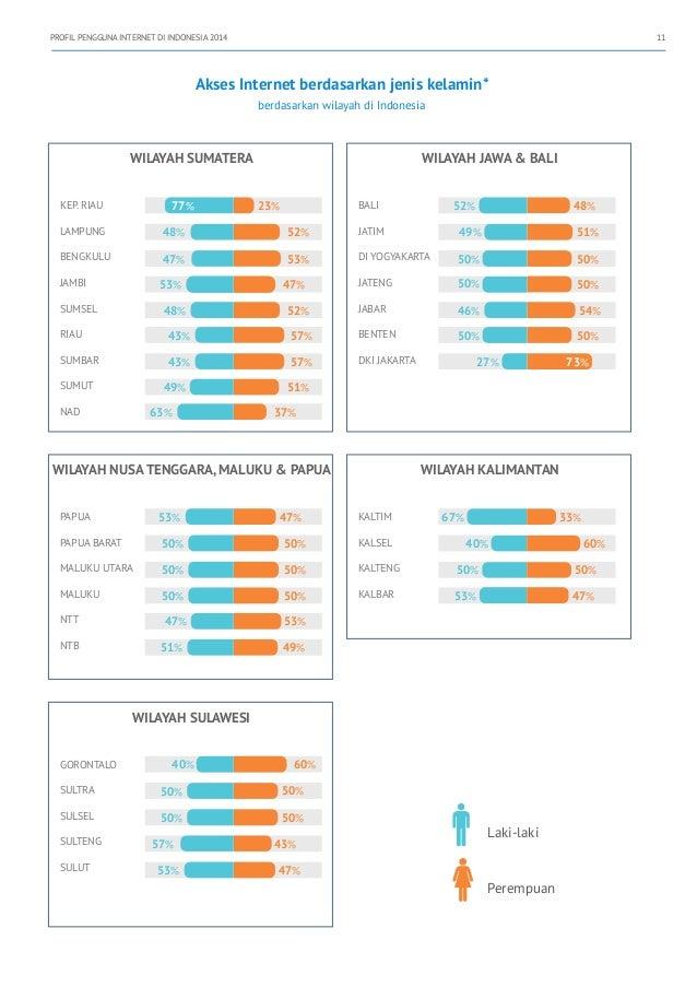 jumlah penduduk indonesia tahun 2012 menurut bps pdf free