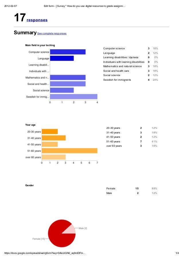 """2012-02-07                     Edit form - [ Survey """" How do you use digital resources to grade assignm       17        re..."""