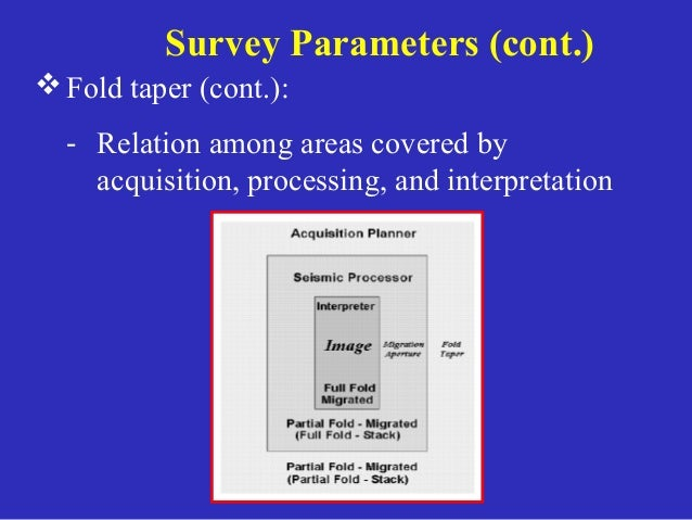 Aapg slide resources: seismic resolution by fred schroeder.