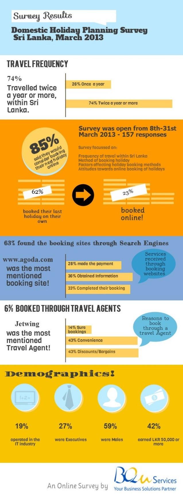 Survey infographic 20130514