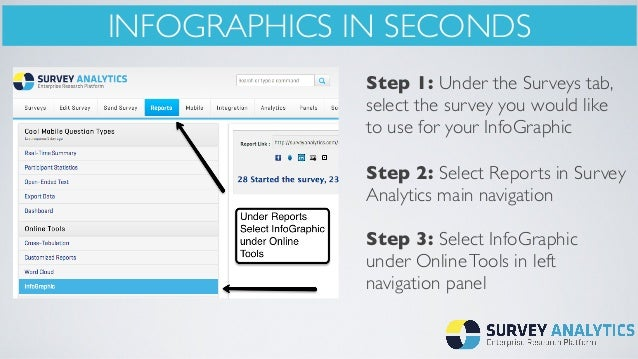 How to Create InfoGraphics from Survey Results in Seconds