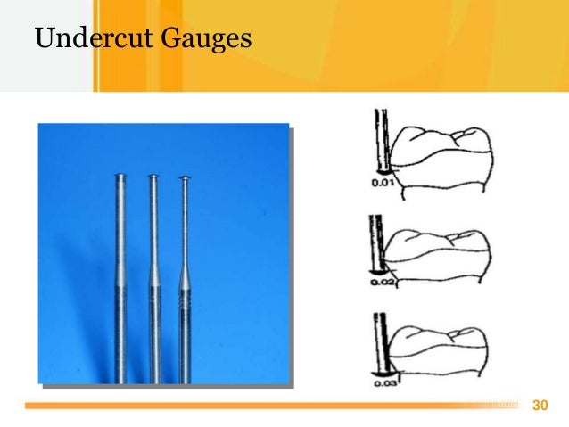 Free Powerpoint Templates 30 Undercut Gauges