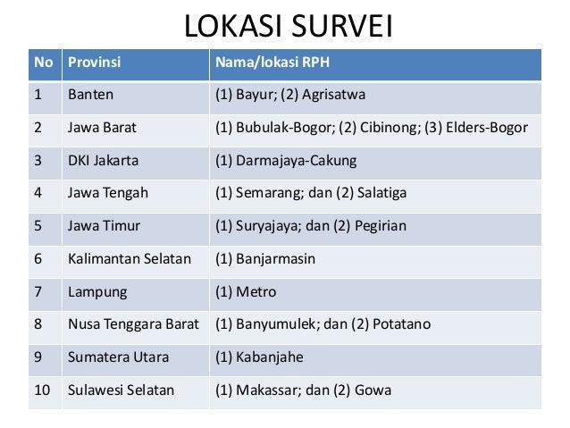 Hasil survei pemilihan umum Presiden Indonesia 2019