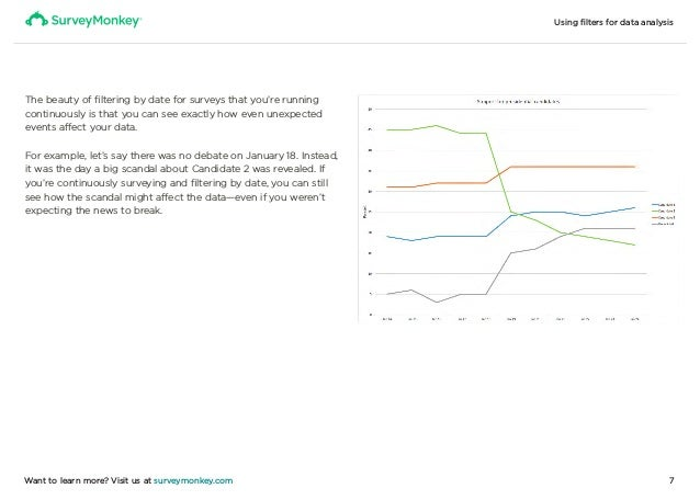 Using filters for data analysis 7Want to learn more? Visit us at surveymonkey.com The beauty of filtering by date for surv...