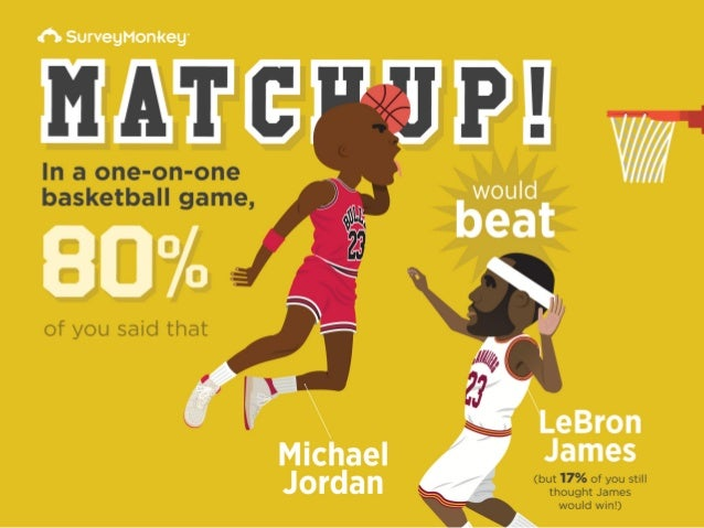 Are You an Ultimate Sports Fan? Slide 3