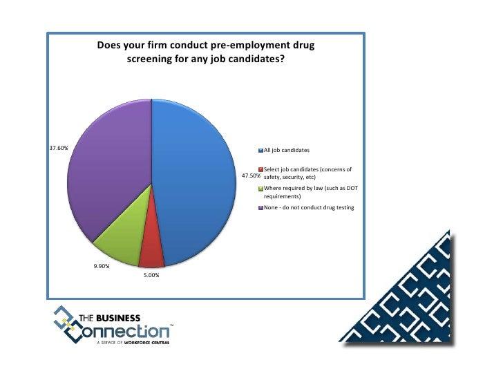 Pre-Employment Screening Industry Report