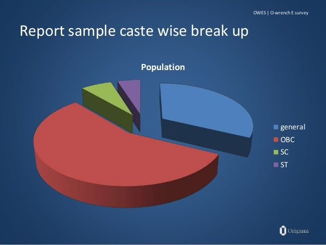 A study on socio-economic status of farmers of villages in jaisalmair….